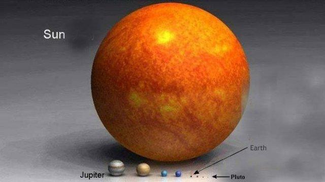 Bumi Matahari dan Diri Kita.jpg