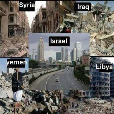 Negara Arab Hancur