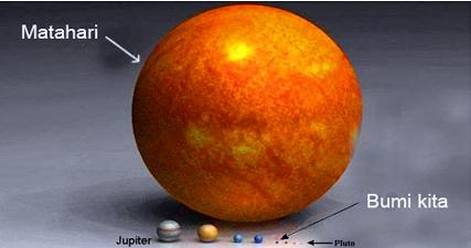Ukuran Bumi dan Matahari